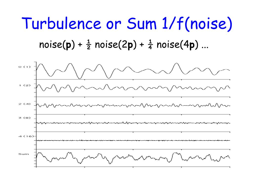 Turbulence or Sum 1/f(noise)
