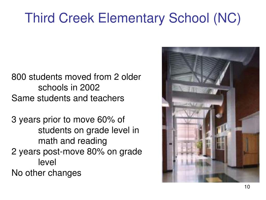 Third Creek Elementary School (NC)