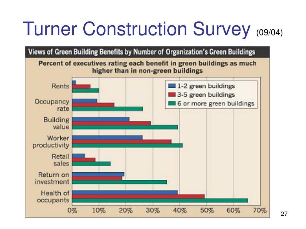 Turner Construction Survey