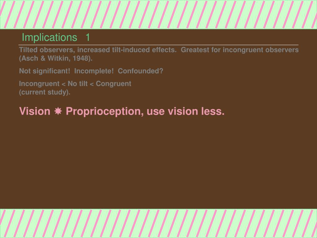 Implications1