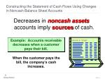 constructing the statement of cash flows using changes in noncash balance sheet accounts9