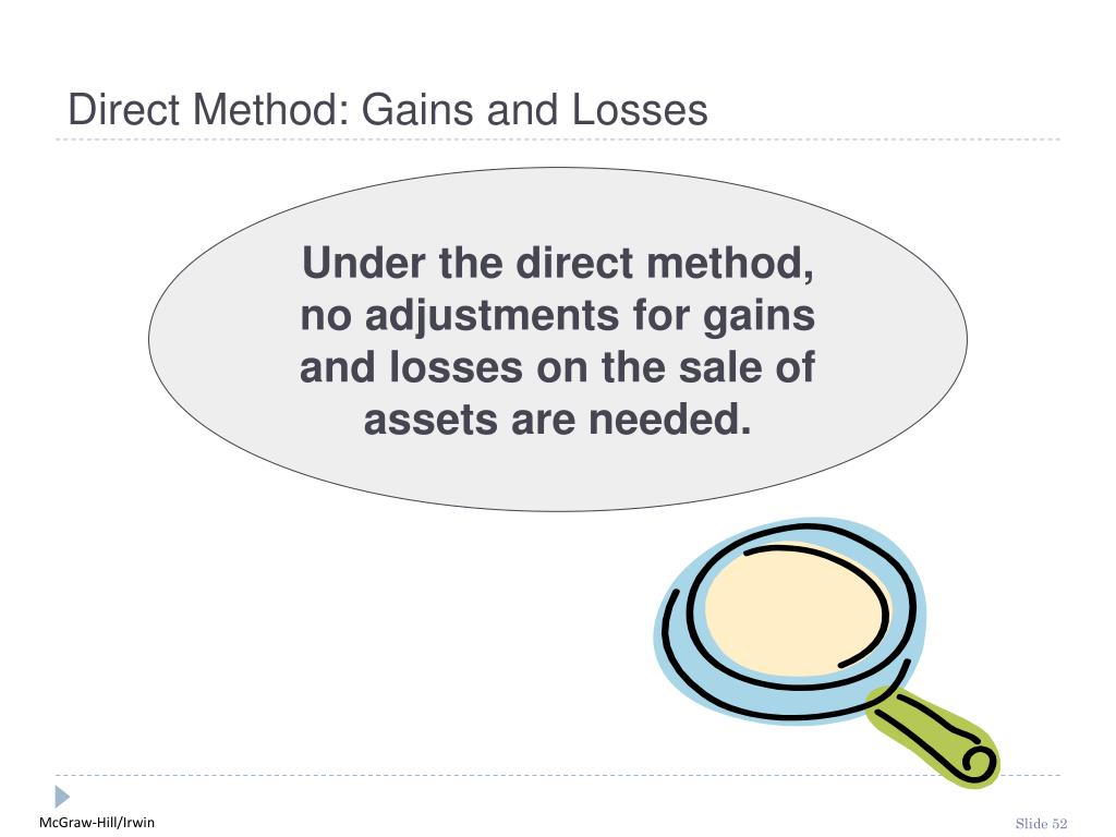 Direct Method: Gains and Losses