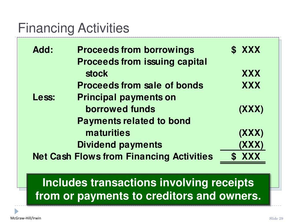 Financing Activities