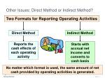 other issues direct method or indirect method
