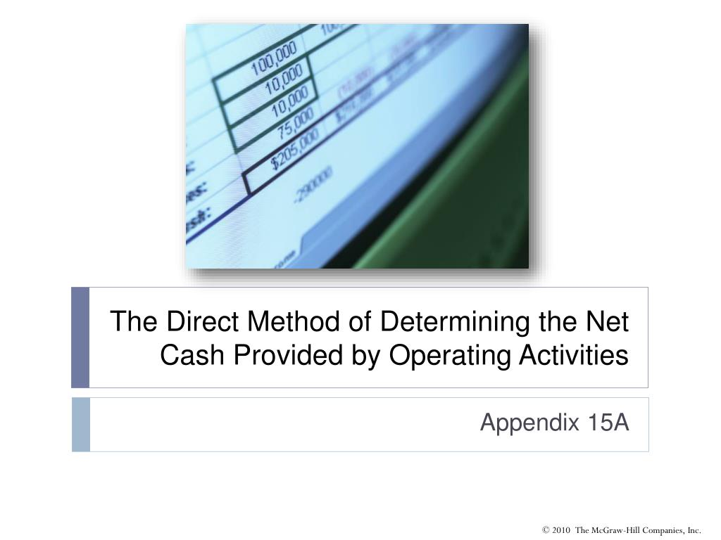 The Direct Method of Determining the Net Cash Provided by Operating Activities