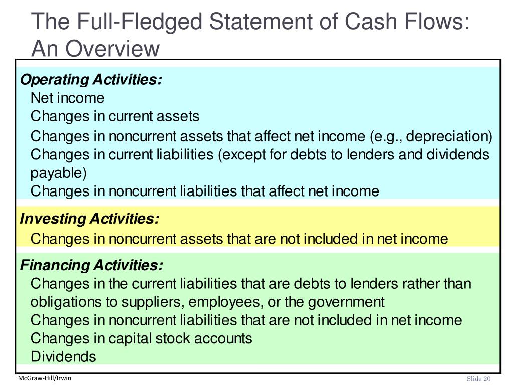 The Full-Fledged Statement of Cash Flows:  An Overview