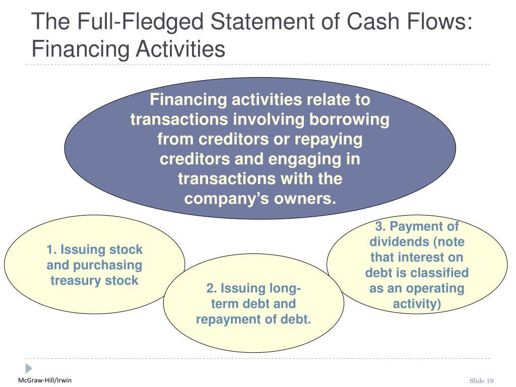 The Full-Fledged Statement of Cash Flows:  Financing Activities
