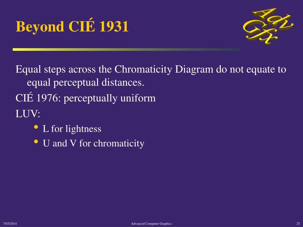 Beyond CIÉ 1931