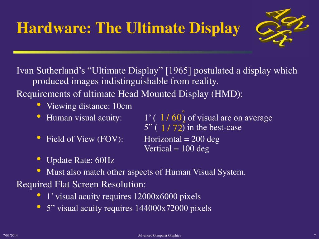 Hardware: The Ultimate Display