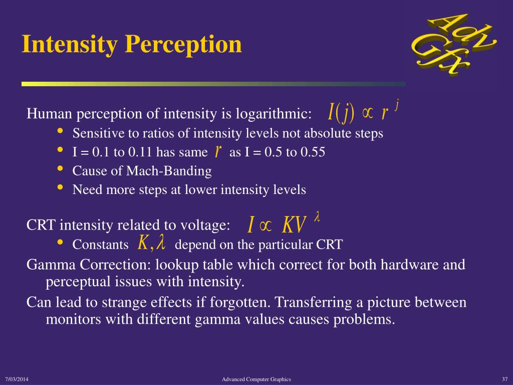 Intensity Perception