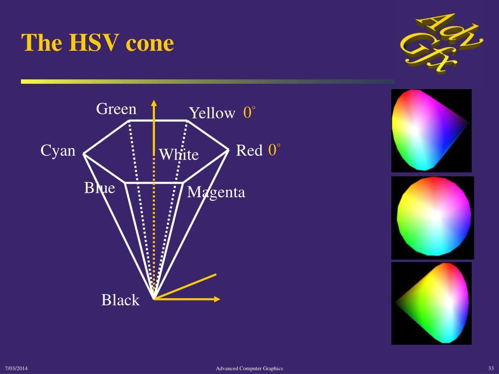 The HSV cone