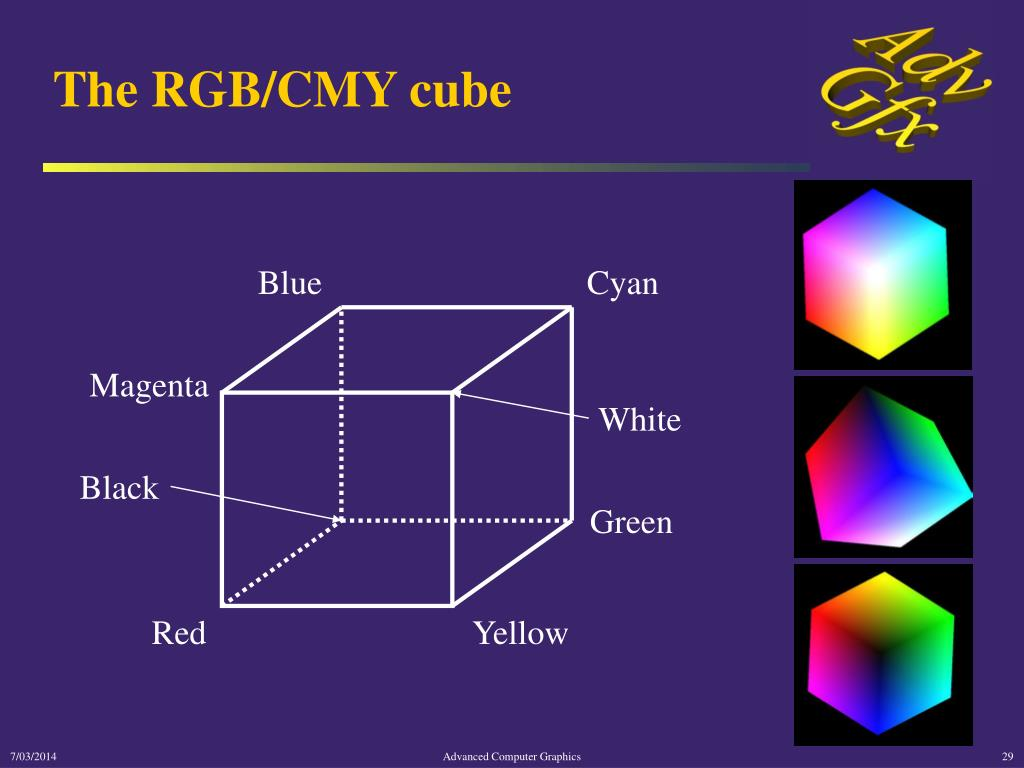 The RGB/CMY cube
