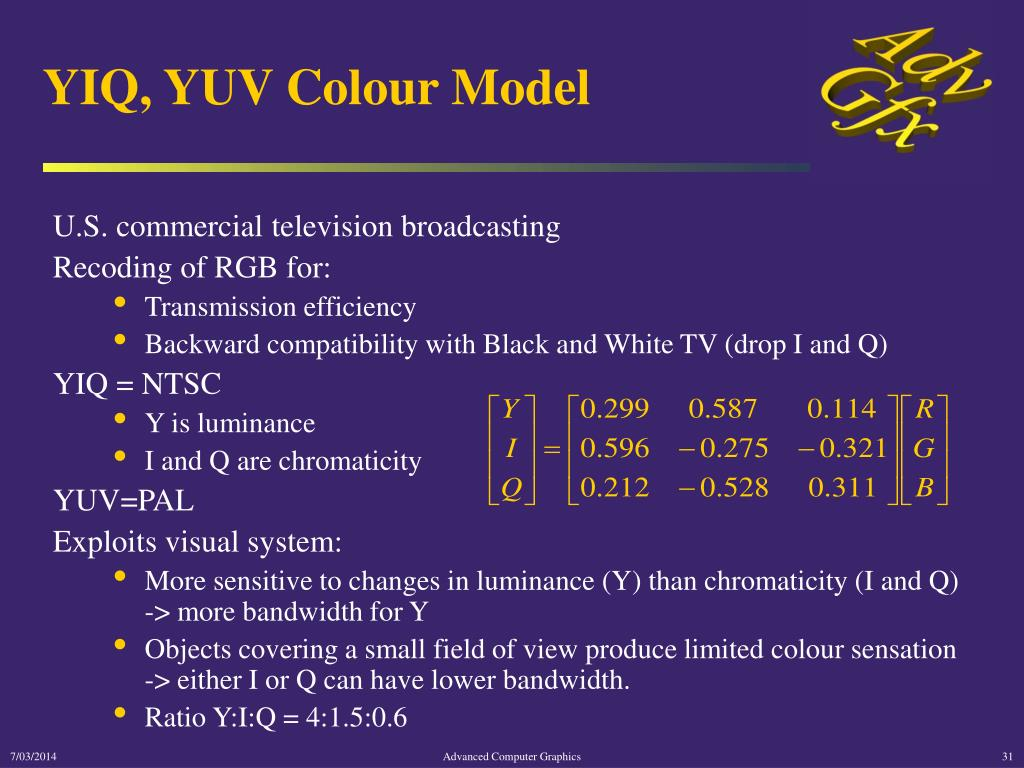 YIQ, YUV Colour Model