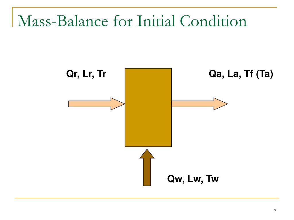 Mass-Balance for Initial Condition