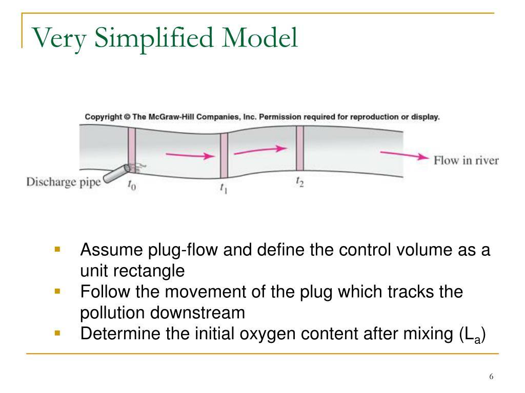 Very Simplified Model