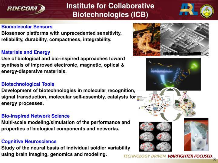 Institute for collaborative biotechnologies icb3