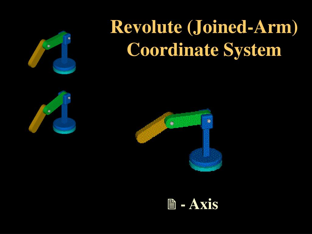 Revolute (Joined-Arm) Coordinate System