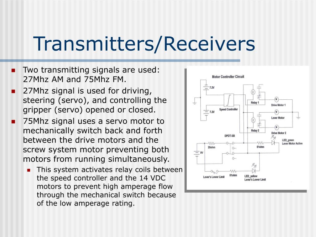 Transmitters/Receivers