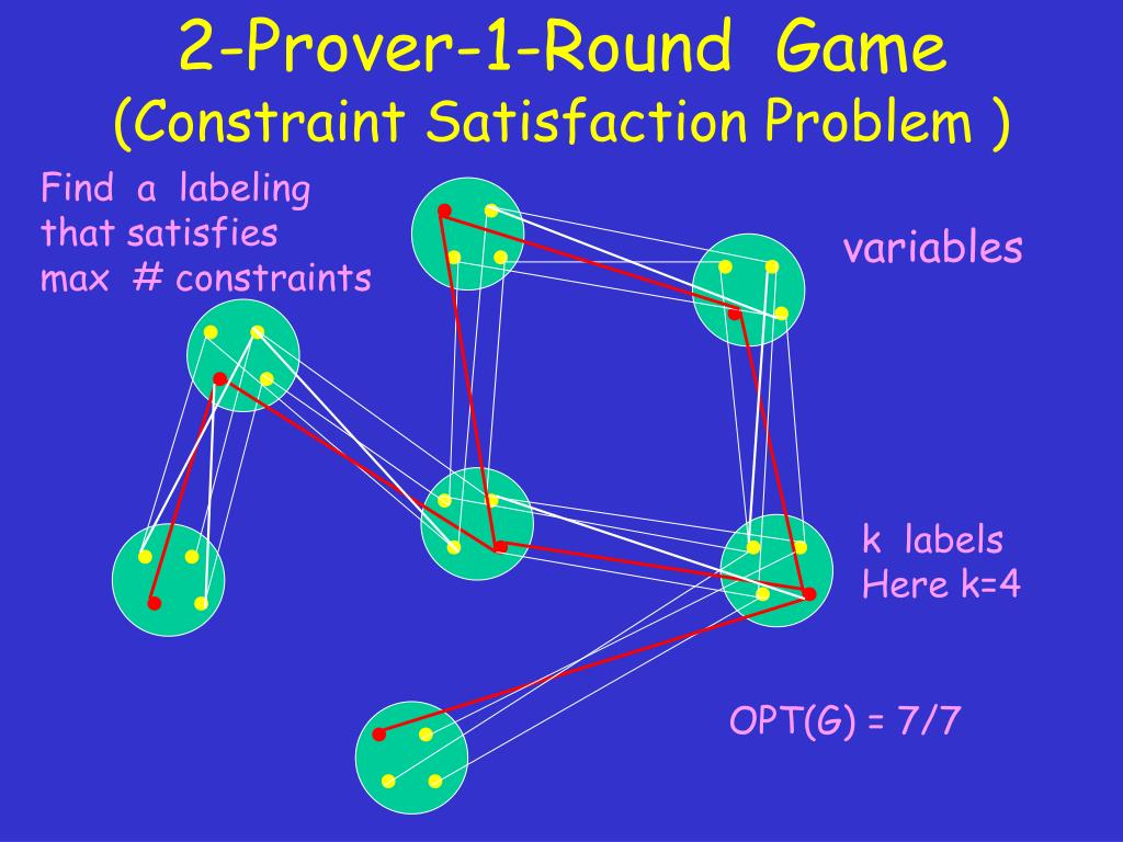 2-Prover-1-Round  Game