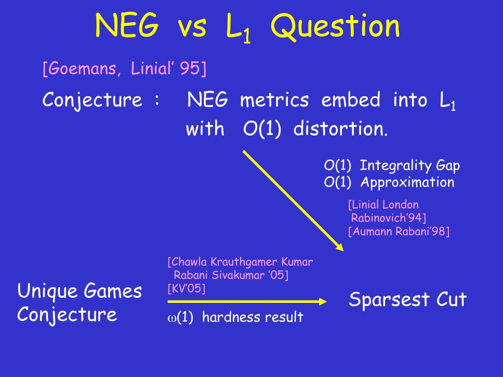 NEG  vs  L