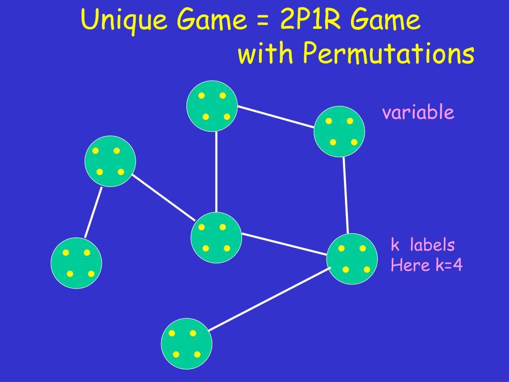 Unique Game = 2P1R Game