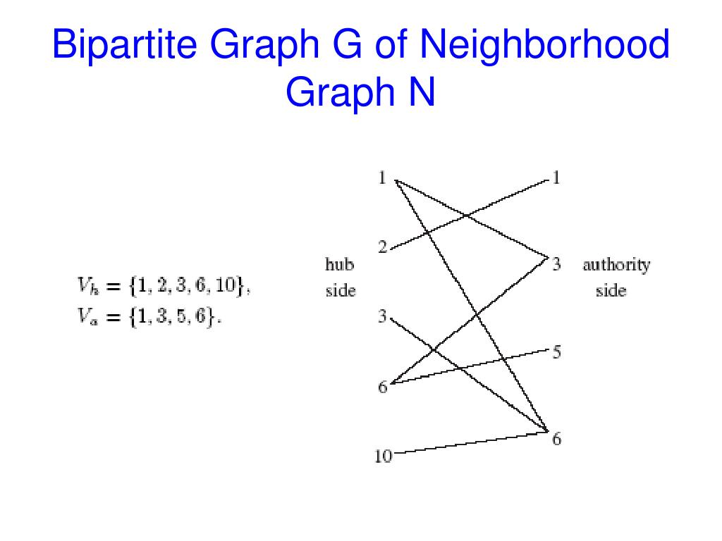 Bipartite Graph G of Neighborhood Graph N