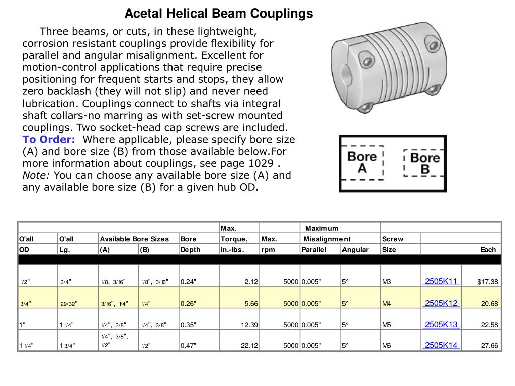 Acetal Helical Beam Couplings