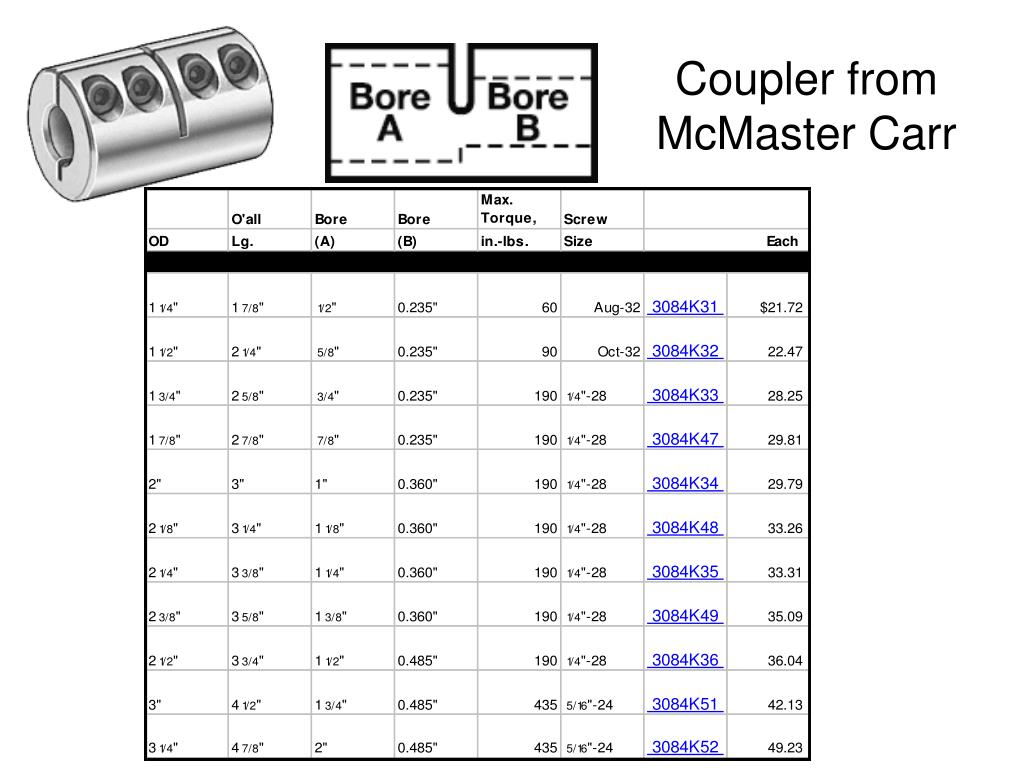 Coupler from McMaster Carr