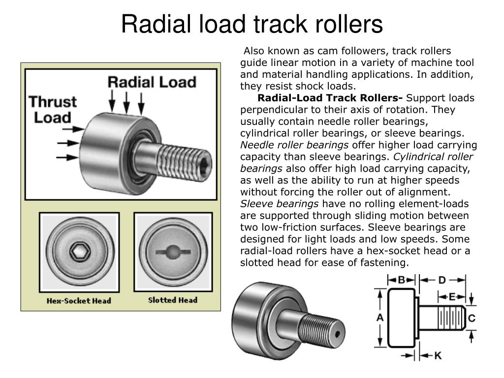 Radial load track rollers