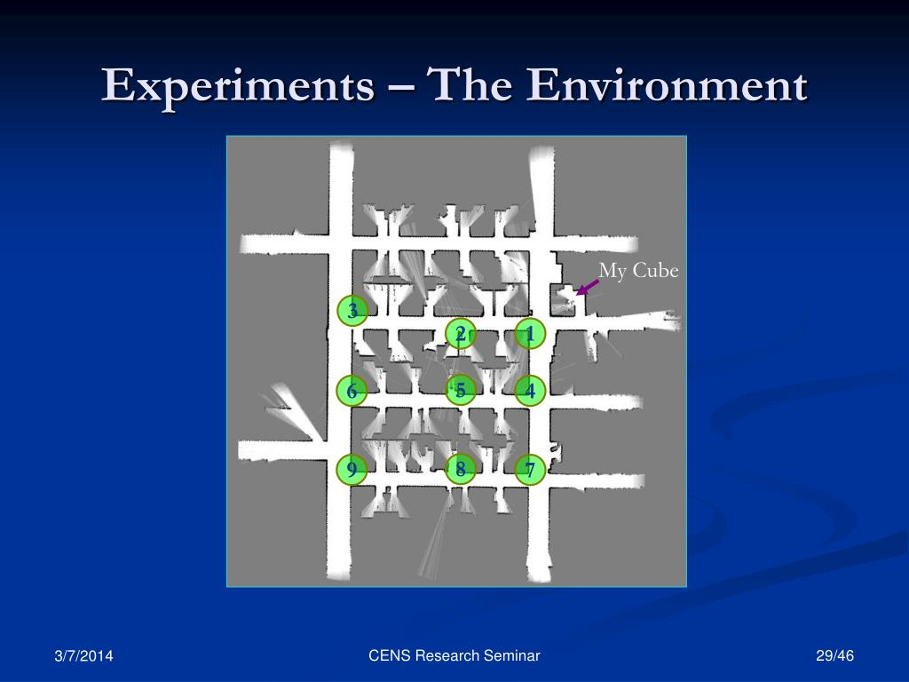 Experiments – The Environment