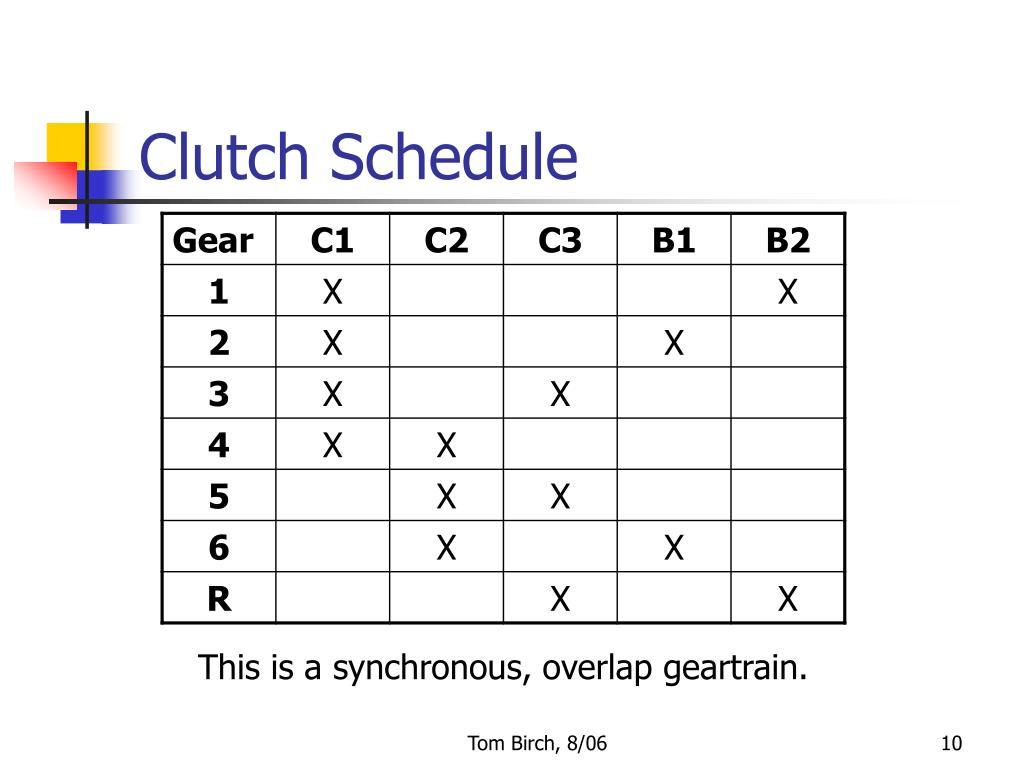Clutch Schedule