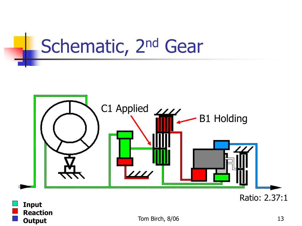 Schematic, 2