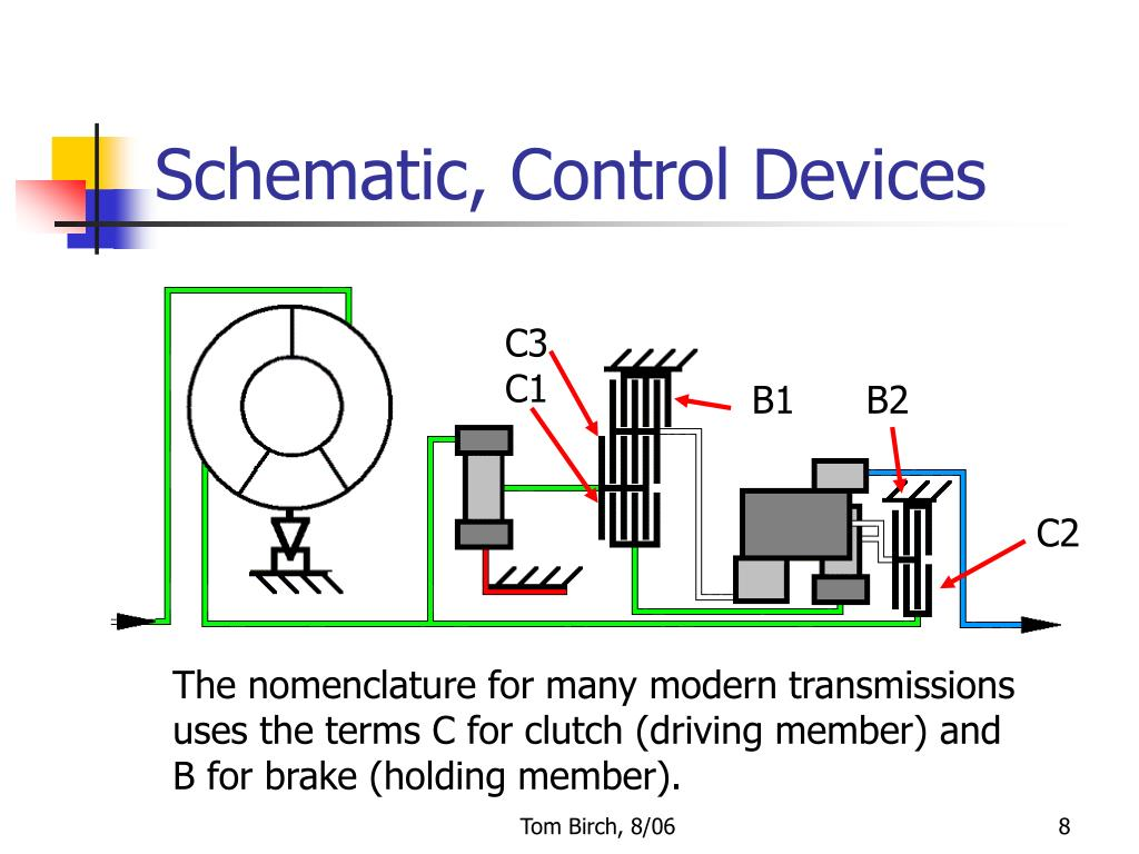 Schematic, Control Devices