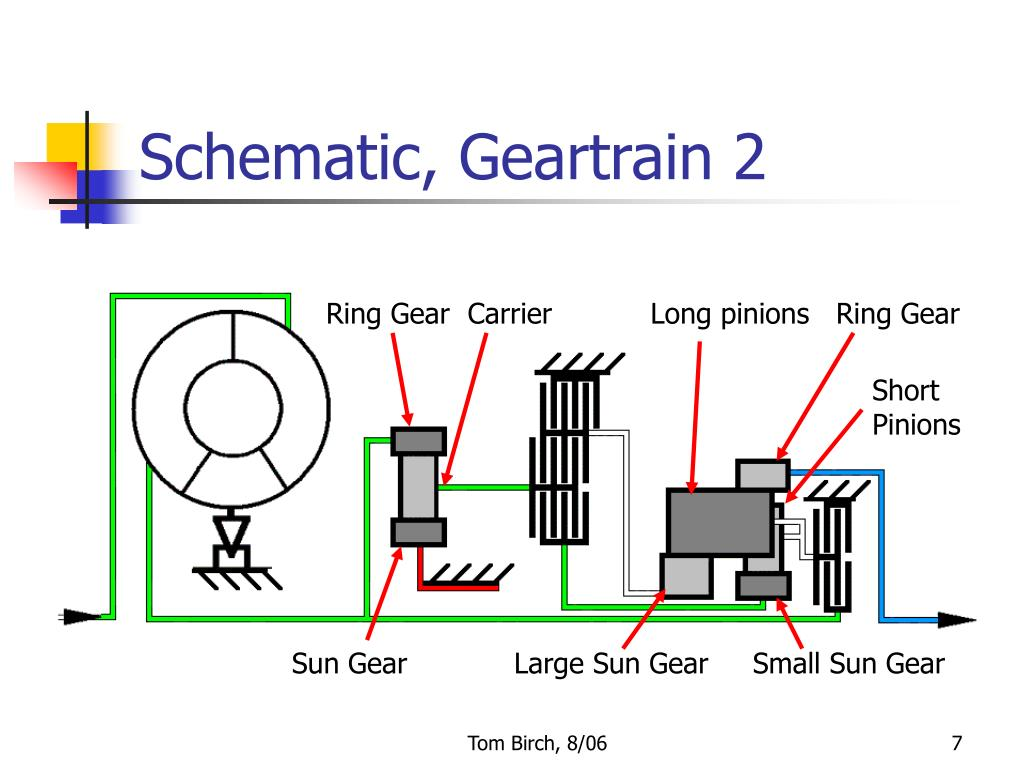 Schematic, Geartrain 2