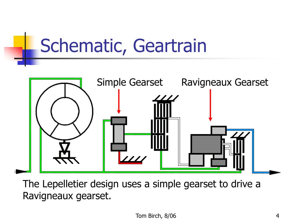 Schematic, Geartrain