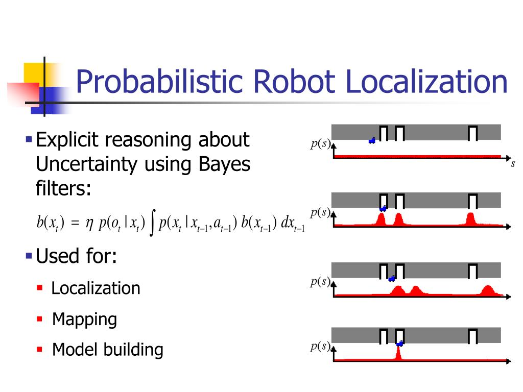 Probabilistic Robot Localization