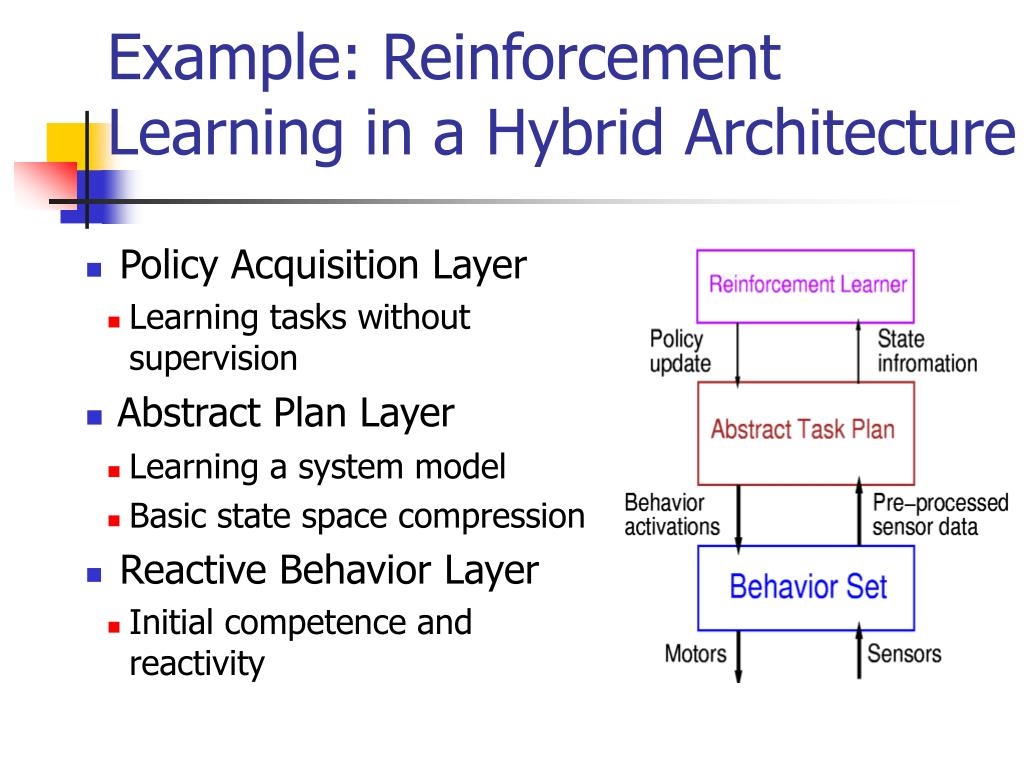 Example: Reinforcement  Learning in a Hybrid Architecture