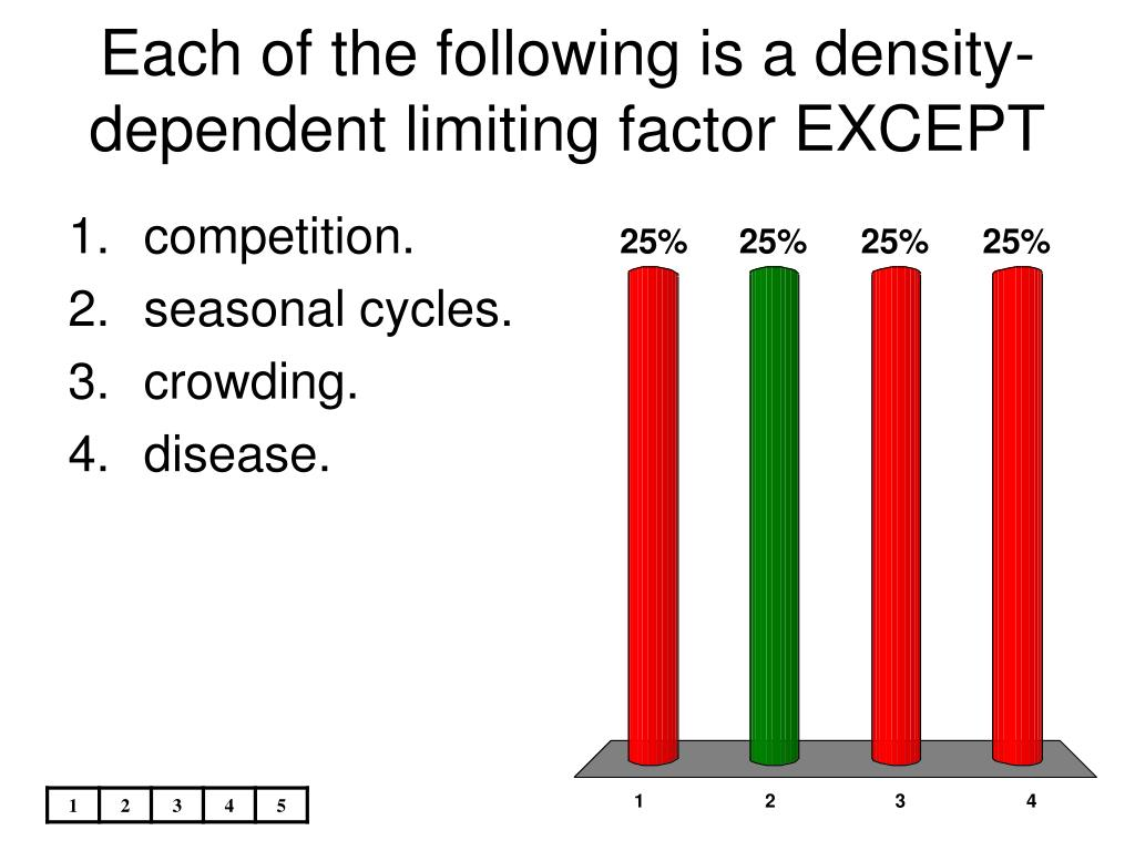 PPT - Which of the following is NOT one of the factors ...