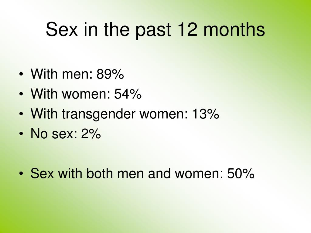 Sex in the past 12 months