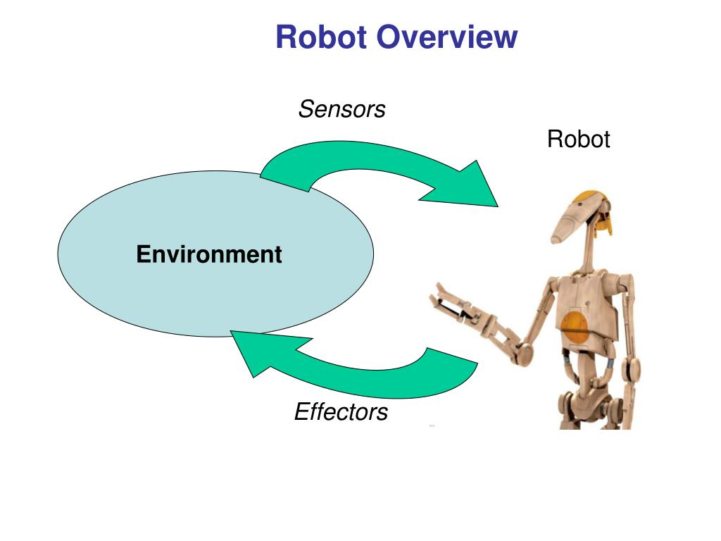 Robot Overview