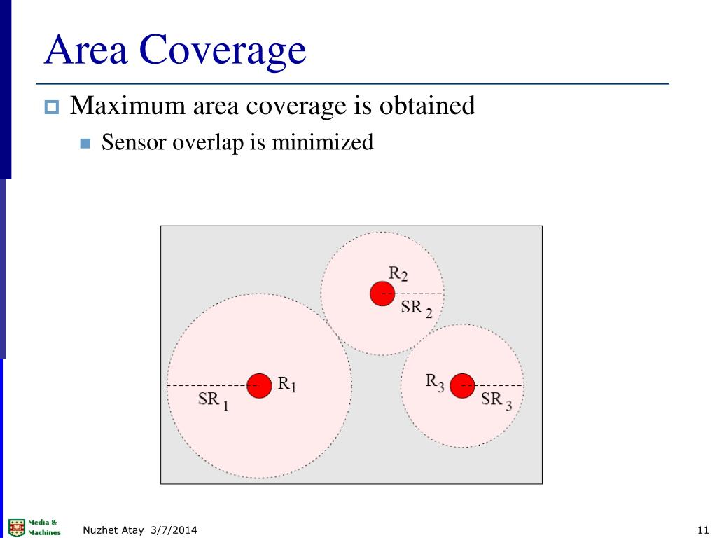 Area Coverage