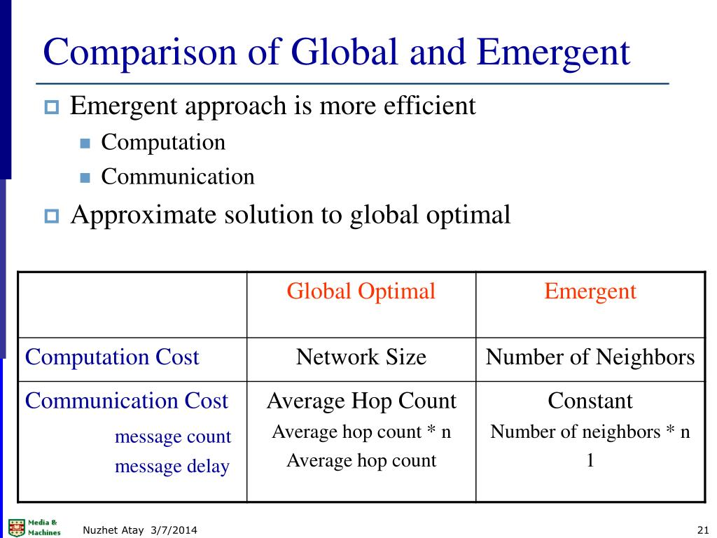 Comparison of Global and Emergent