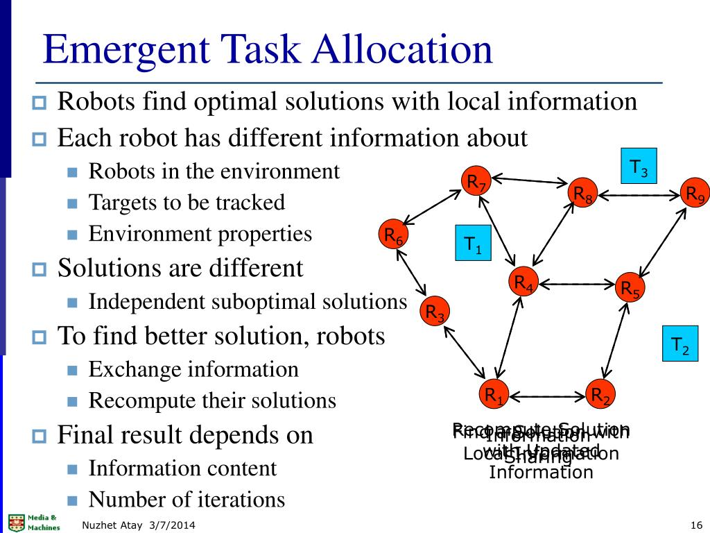 Emergent Task Allocation