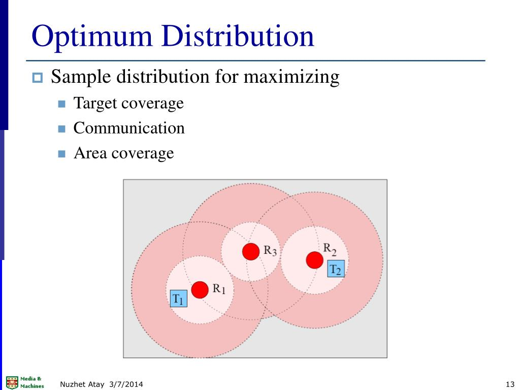 Optimum Distribution
