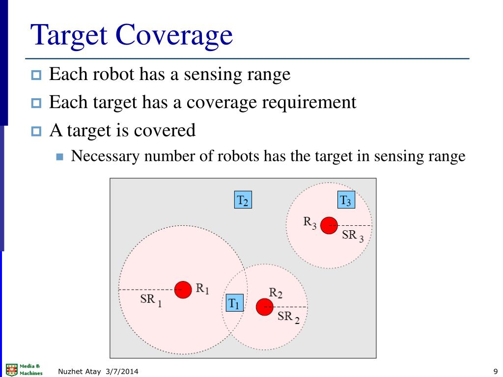 Target Coverage