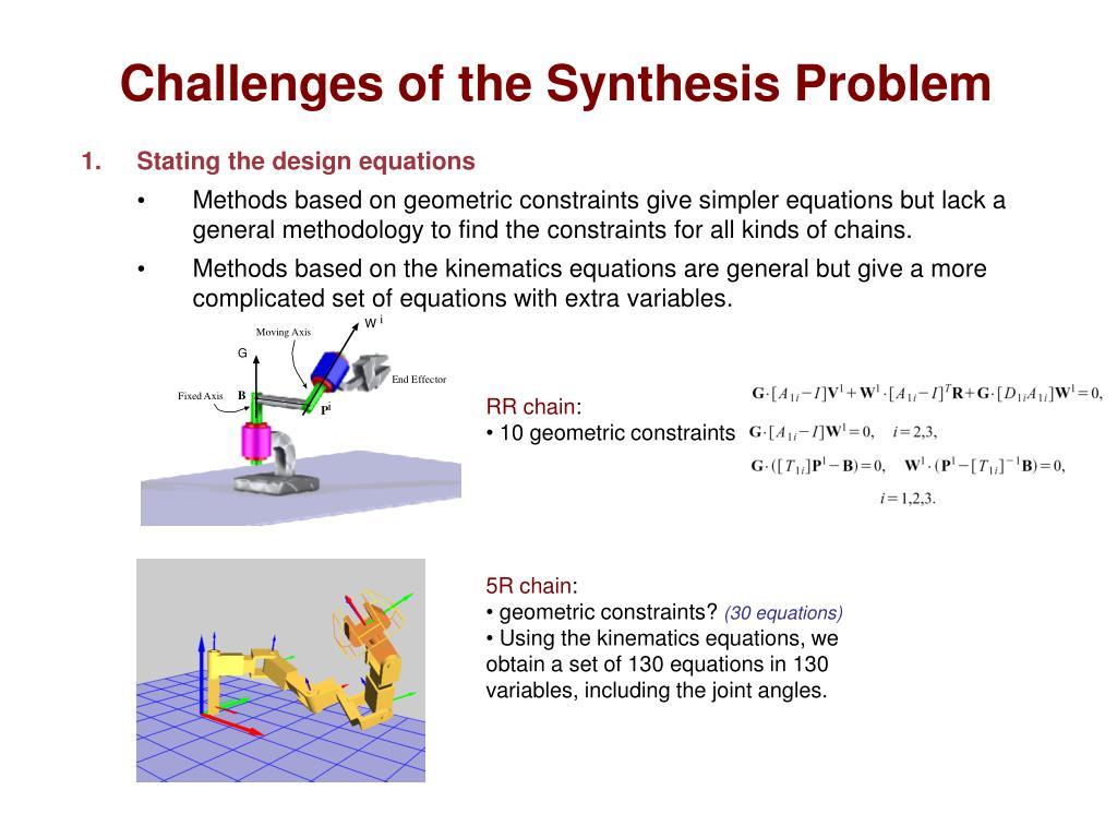 Challenges of the Synthesis Problem