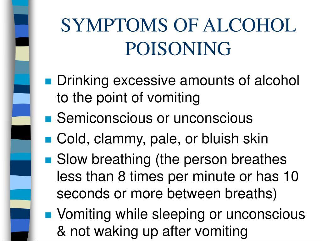 Alcohol Poisoning Linked Keywords