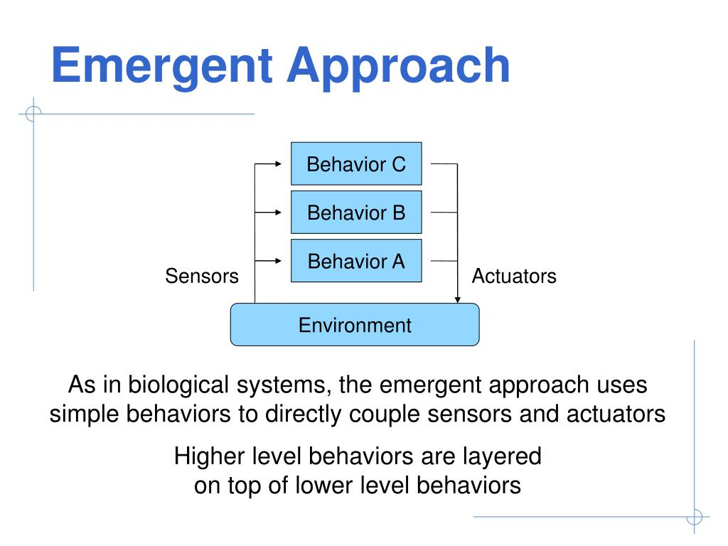 Behavior C