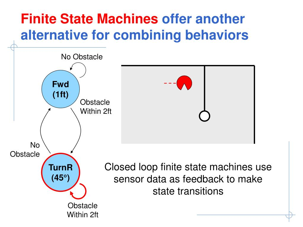 Finite State Machines