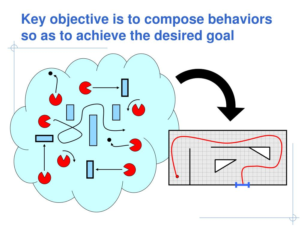 Key objective is to compose behaviors